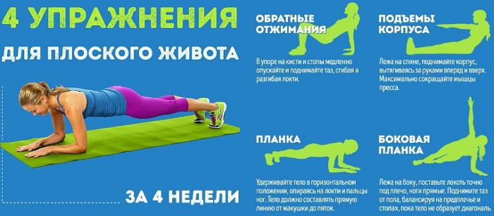 Упражнения Для Похудение Живота И Талии.