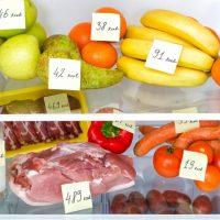 Что такое калории и калорийность