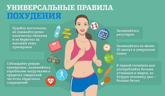 Какими Препаратами Можно Сбросить Лишний Вес. 10 препаратов для похудения. Таблетки для похудения – группа препаратов