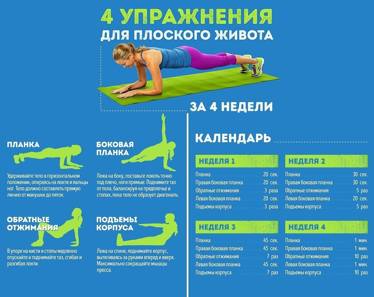 Занятия Чтобы Сбросить Вес. 11 упражнений, помогающих легко сбросить лишний вес