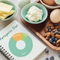 Кето диета – отзывы и результаты