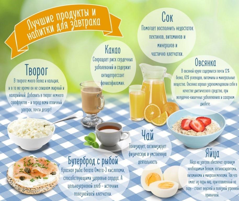 Хороший рецепт похудения