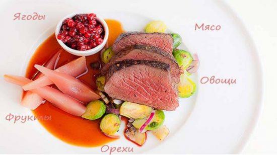 Разрешенная еда при диете