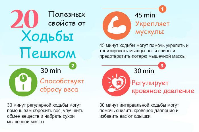 Сколько Часов Надо Ходить Чтобы Похудеть. Сколько шагов в день должен проходить человек, чтобы похудеть: как правильно ходить, какую ходьбу выбрать