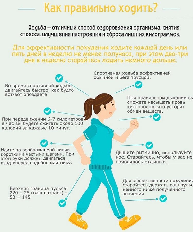 Сколько надо ходить что бы похудеть