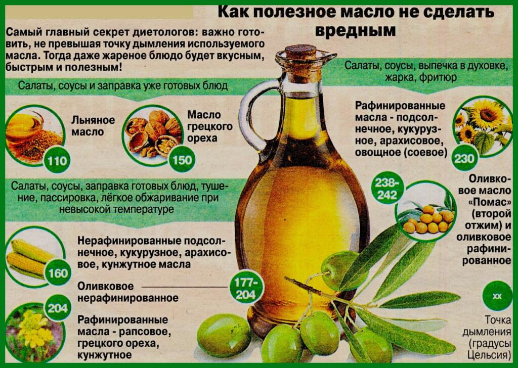 Нужно Ли Растительное Масло При Диете. Масла для похудения: как принимать с пользой