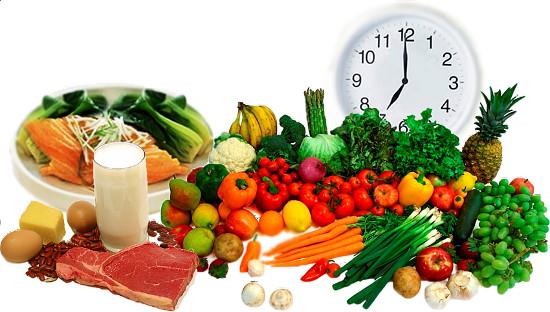 Правило №4 Правильное питание – основа похудения