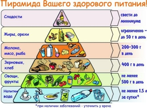 Чтобы избавиться от объемного живота и похудеть в боках, необходимо следить  за своим рационом. Количество потребляемых калорий в период похудения не  должно ... c35d41356f8