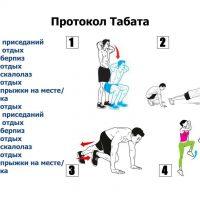 Табата для похудения