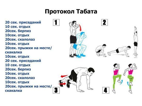 Табата упражнения для похудения фото 47-739